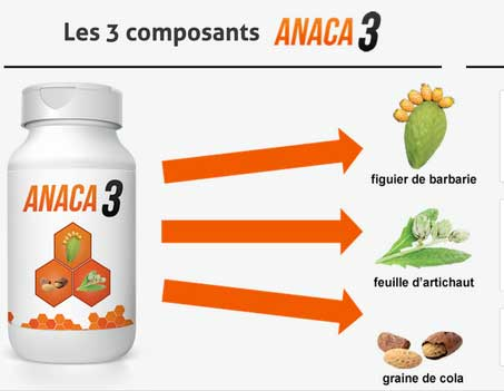 composition d'anaca3