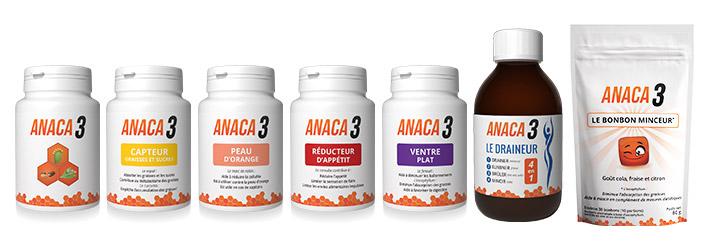 prix Anaca3