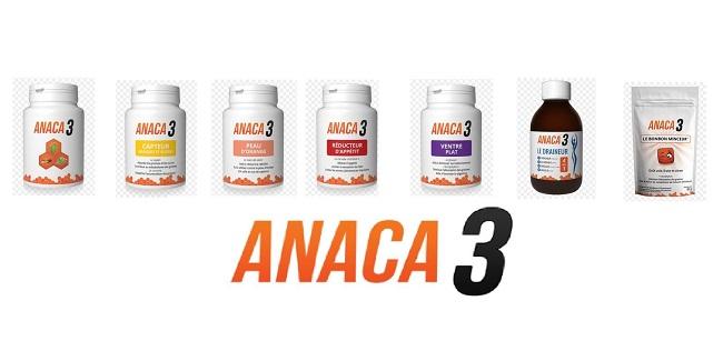 gamme de produit anaca3